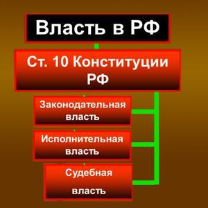 Органы власти Вятских Полян
