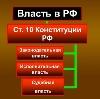 Органы власти в Вятских Полянах